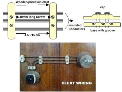cleat electrical wiring
