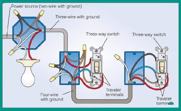 3 Way Switch Wiring How To Wire Three, Wiring Diagram Of A 3 Way Switch