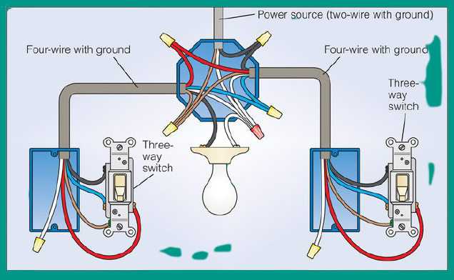 3-way light switch wiring
