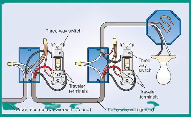 three-way light switch wiring