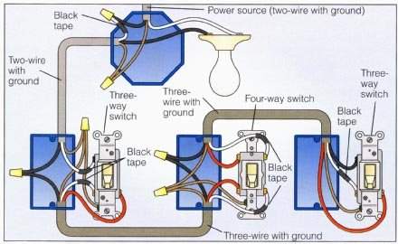 4-way switch wiring